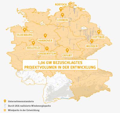 Standorte und Projektentwicklung